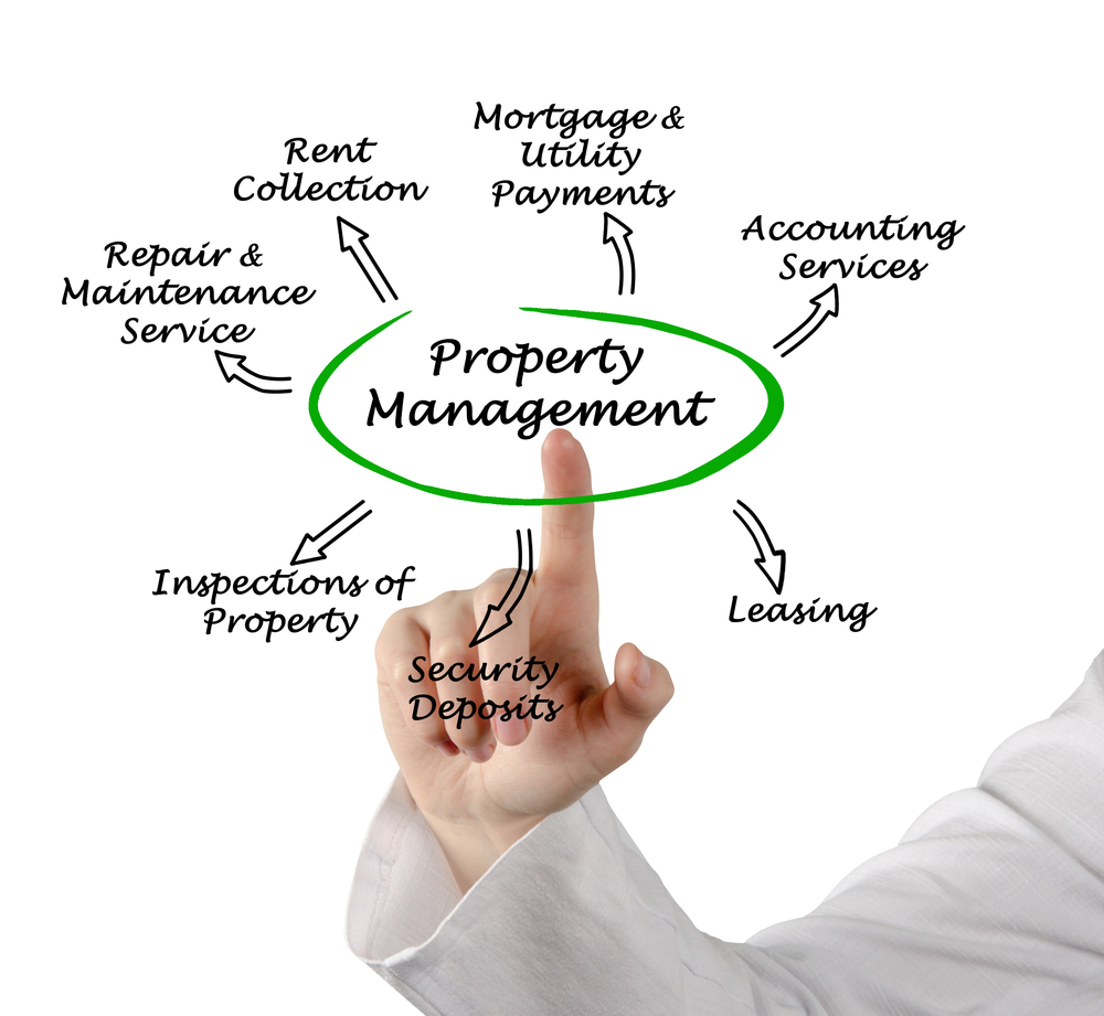 Property Management Services For Landlords Nanaimo Rentals